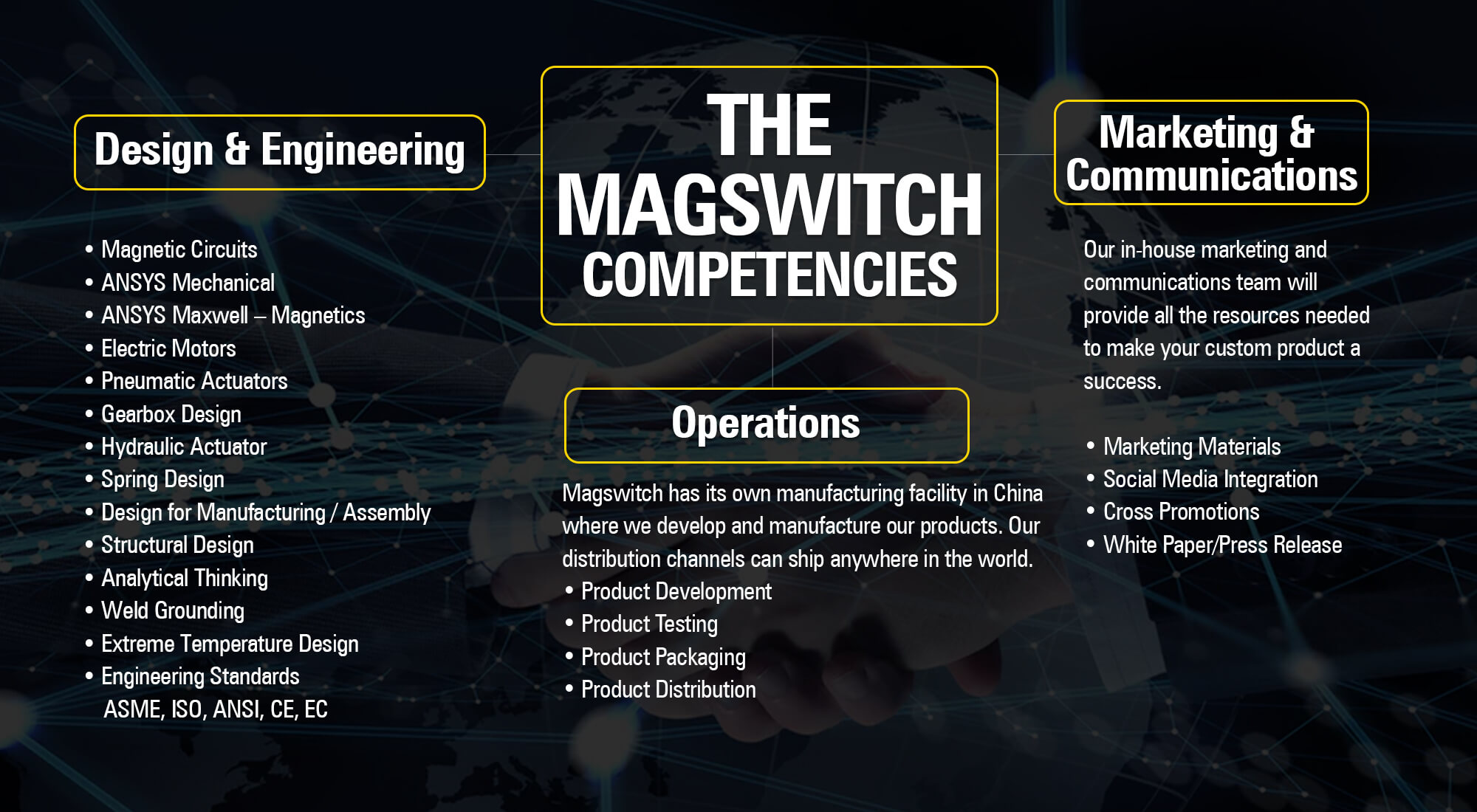 Magswitch Custom Product Solutions