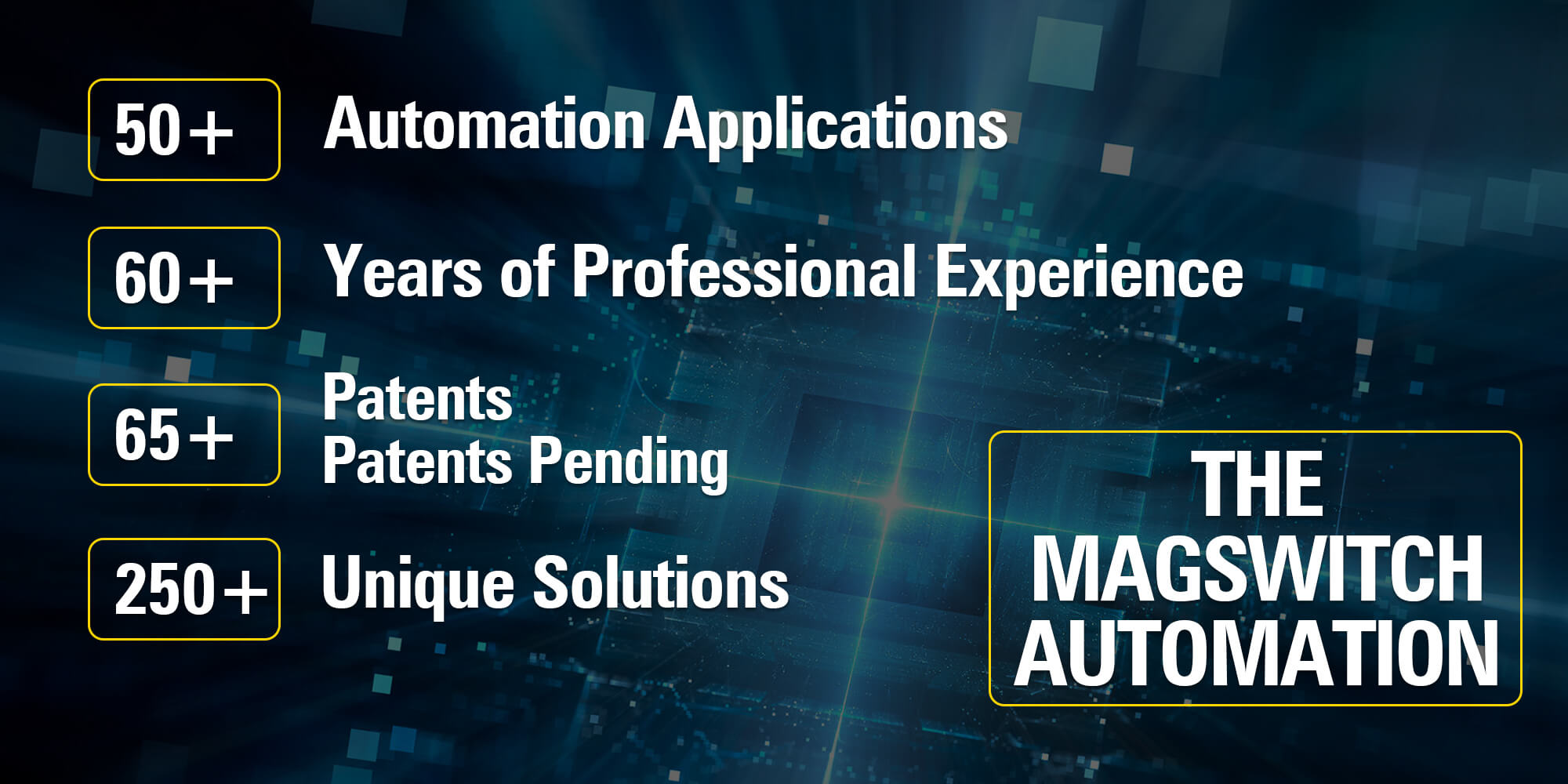 Custom Automation Solutions Magswitch Technology